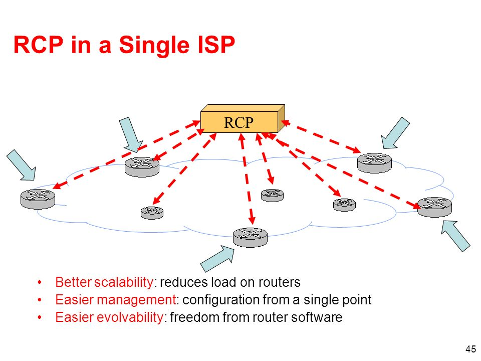 RCP in a Single ISP RCP Better scalability: reduces load on routers