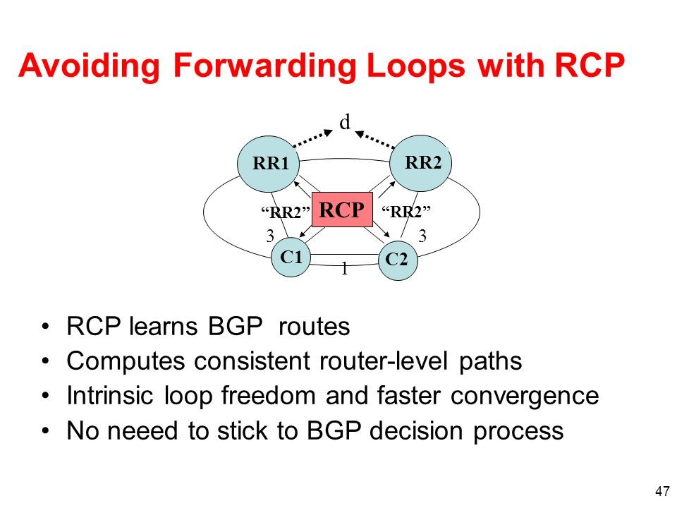 Avoiding Forwarding Loops with RCP