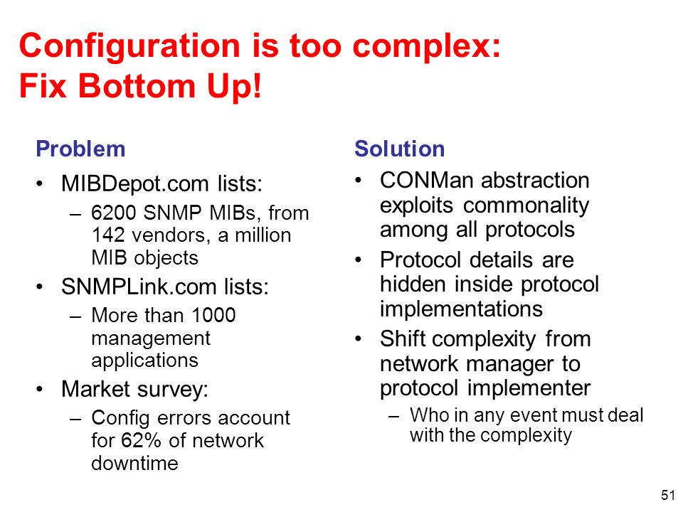 Configuration is too complex: Fix Bottom Up!