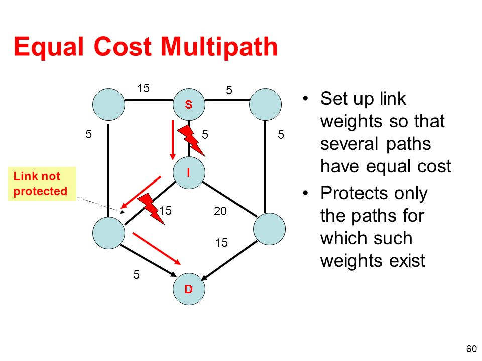 Equal Cost Multipath 15. 5. Set up link weights so that several paths have equal cost. Protects only the paths for which such weights exist.