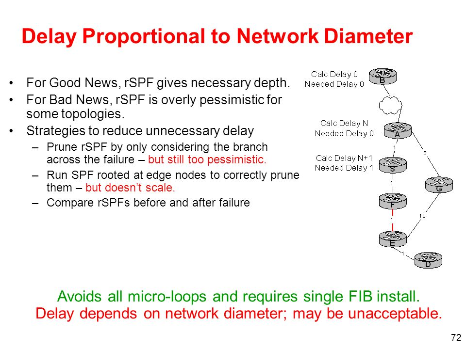 Delay Proportional to Network Diameter