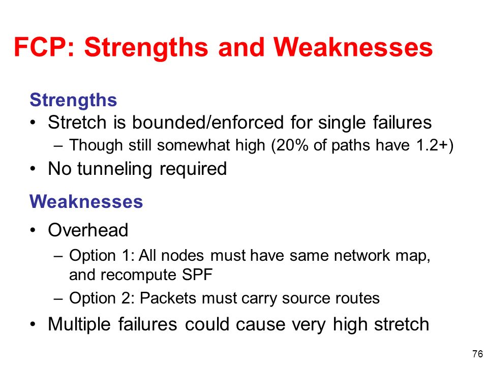 FCP: Strengths and Weaknesses