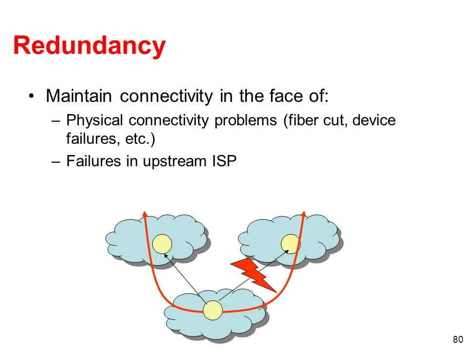 Redundancy Maintain connectivity in the face of: