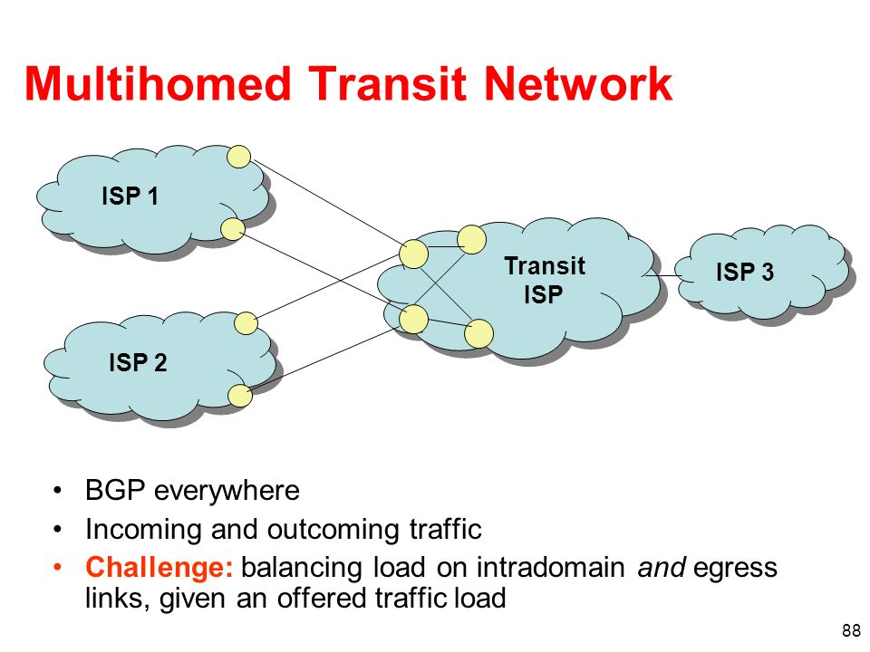 Multihomed Transit Network
