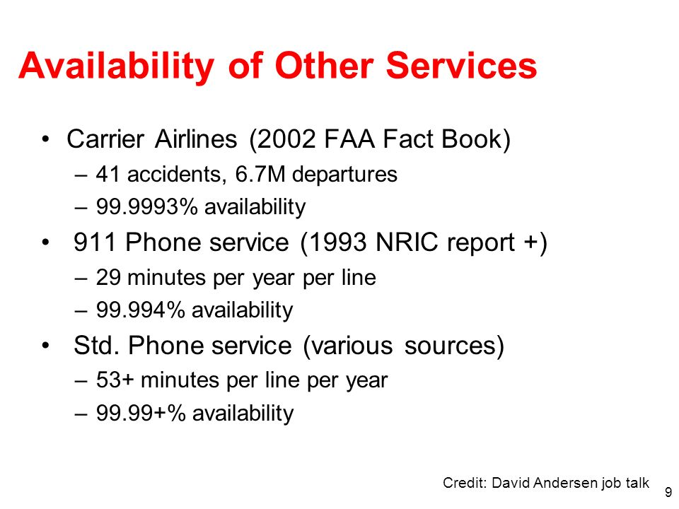 Availability of Other Services