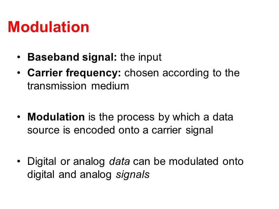 Modulation Baseband signal: the input
