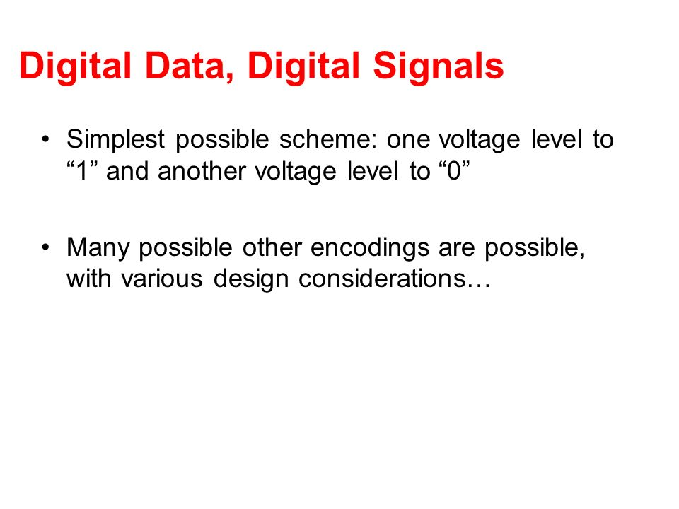 Digital Data, Digital Signals