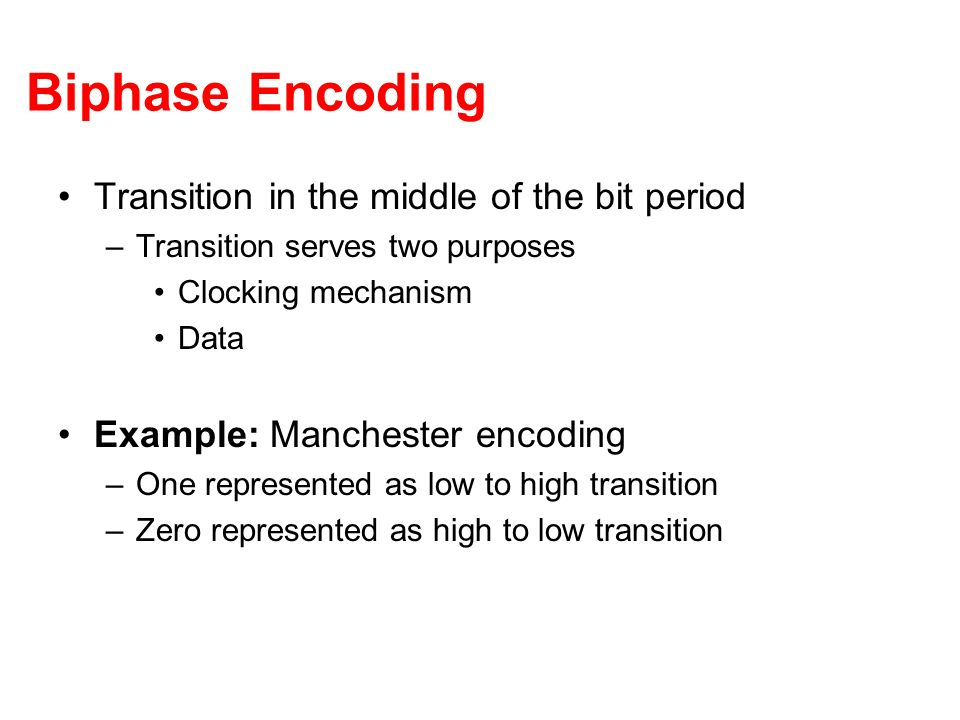 Biphase Encoding Transition in the middle of the bit period