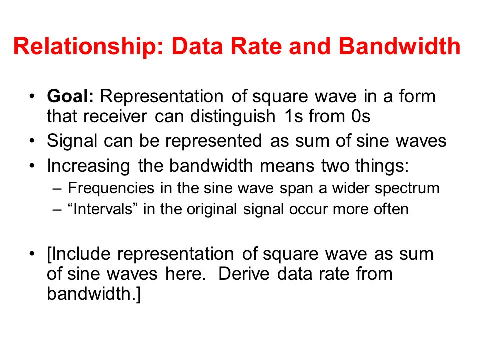Relationship: Data Rate and Bandwidth