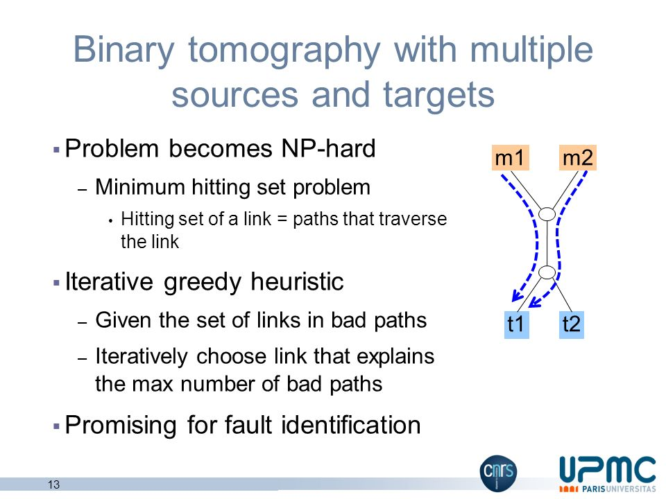 Binary tomography with multiple sources and targets
