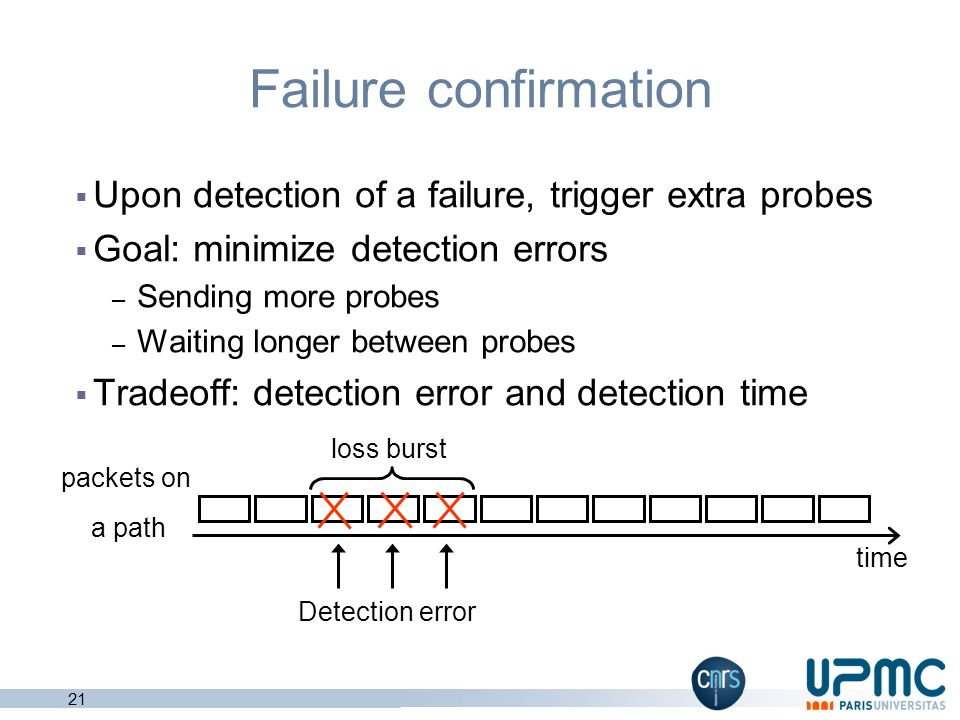 Failure confirmation Upon detection of a failure, trigger extra probes