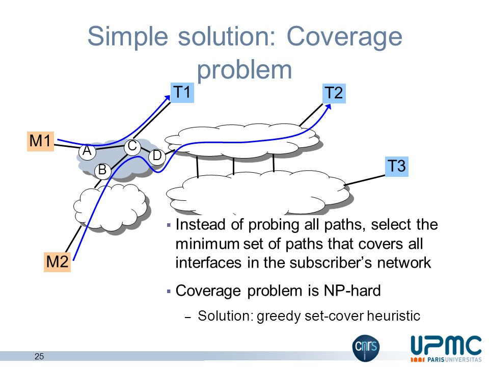 Simple solution: Coverage problem