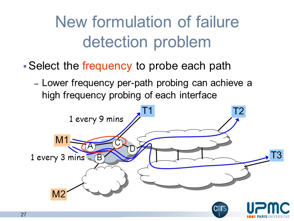 New formulation of failure detection problem