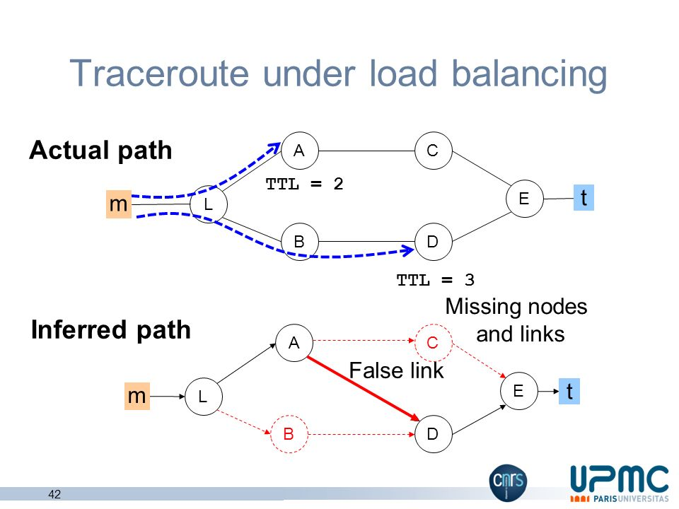 Traceroute under load balancing