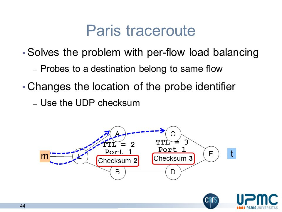 Paris traceroute Solves the problem with per-flow load balancing