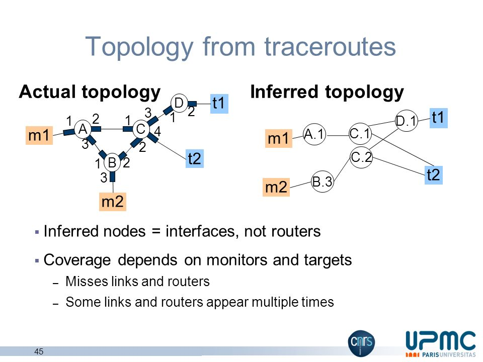 Topology from traceroutes