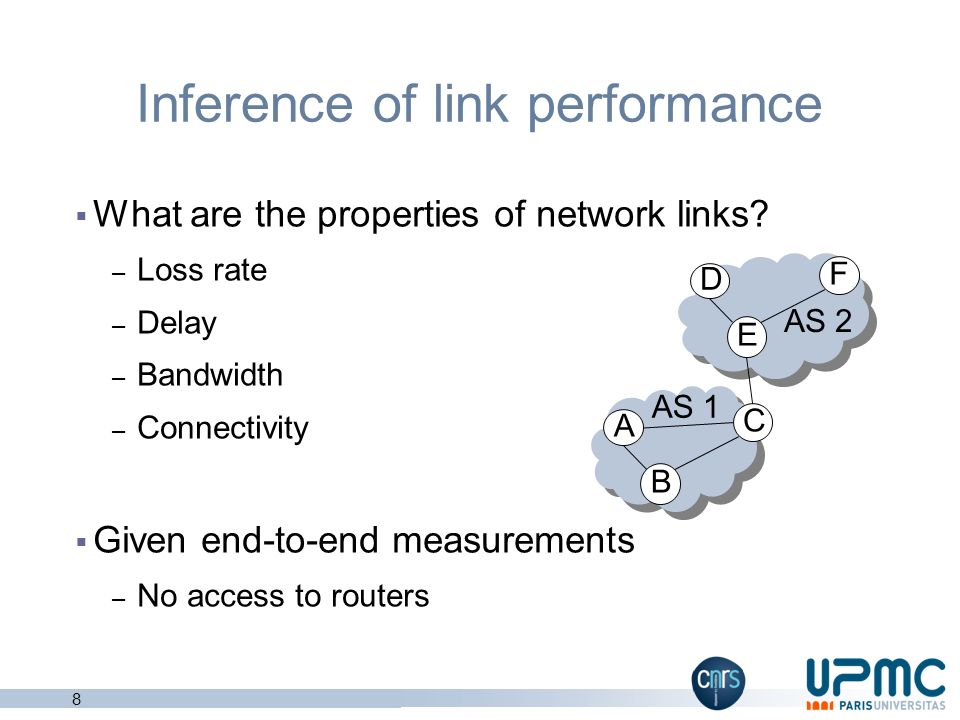Inference of link performance