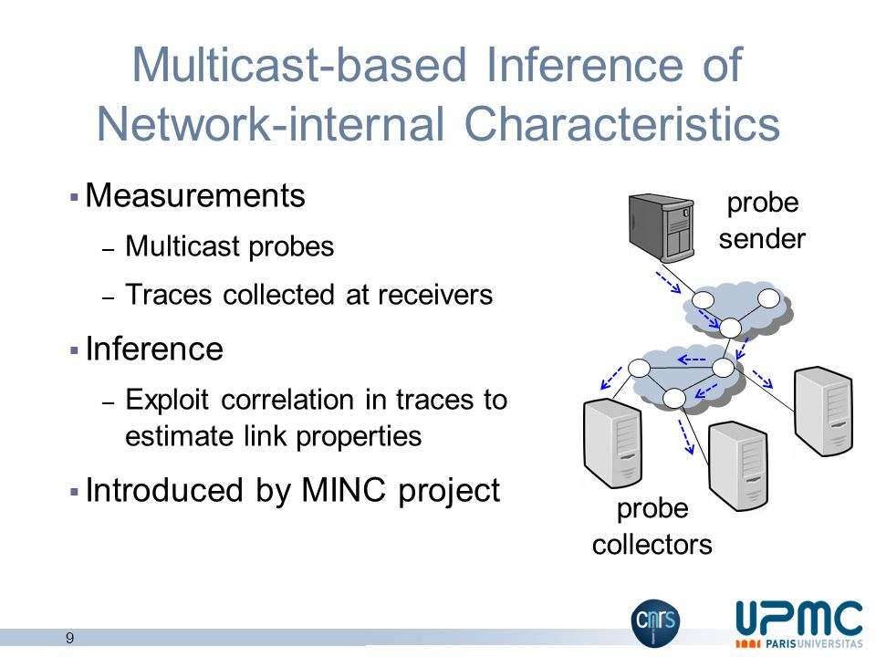 Multicast-based Inference of Network-internal Characteristics