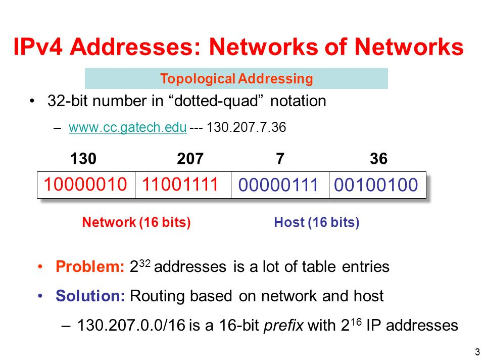 IPv4 Addresses: Networks of Networks