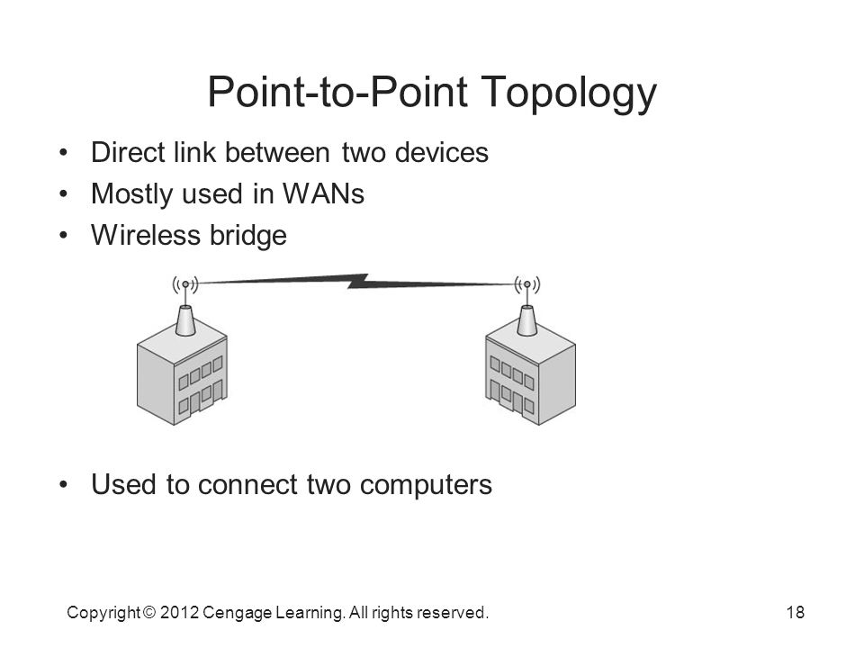 point to point network topology pdf