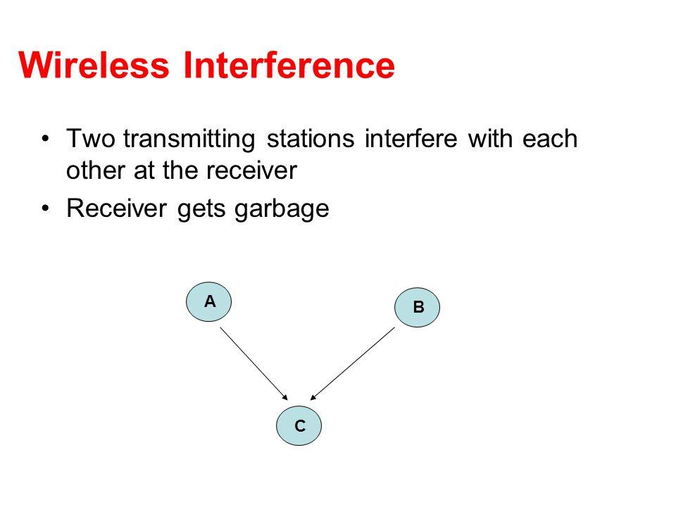 Wireless Interference
