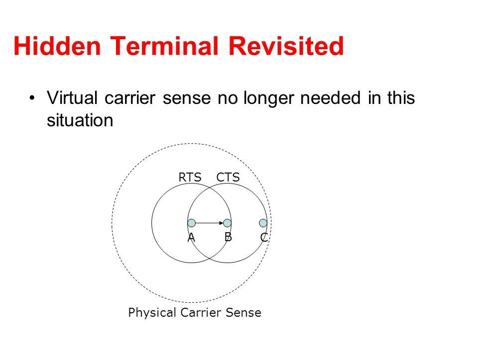 Hidden Terminal Revisited