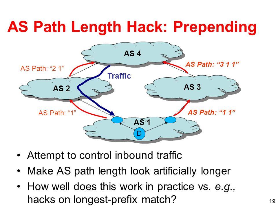 AS Path Length Hack: Prepending