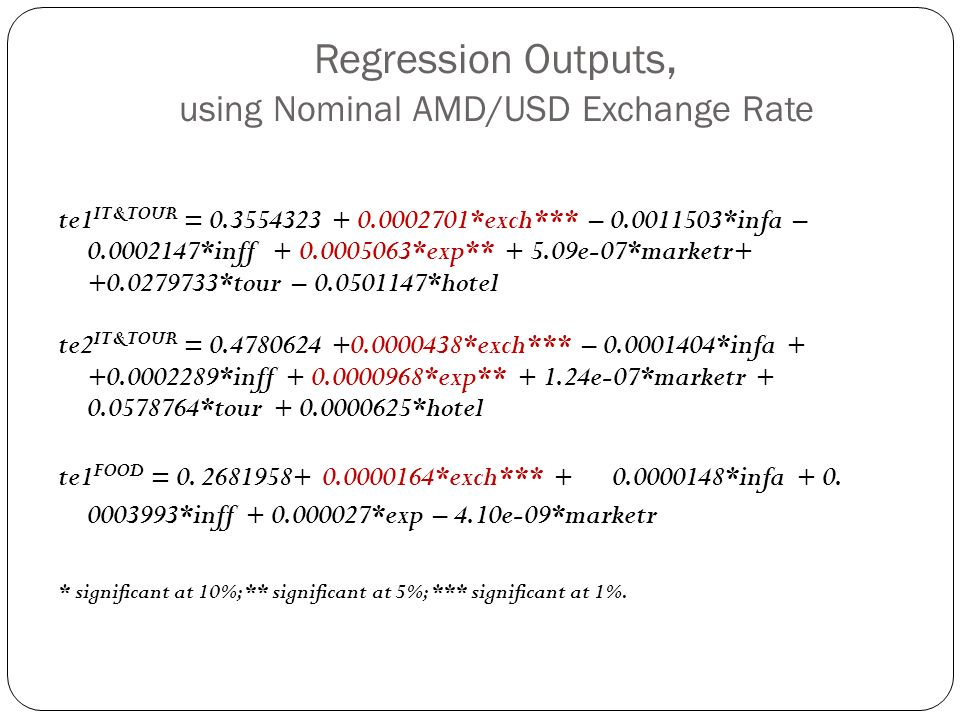 Regression Outputs, using Nominal AMD/USD Exchange Rate