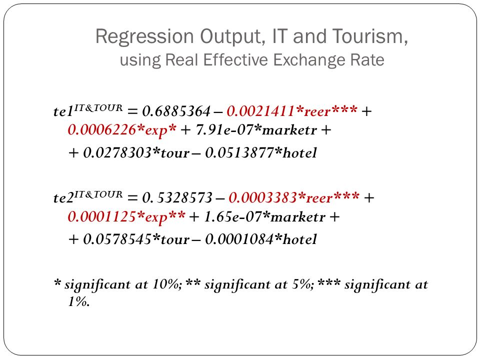 Regression Output, IT and Tourism, using Real Effective Exchange Rate