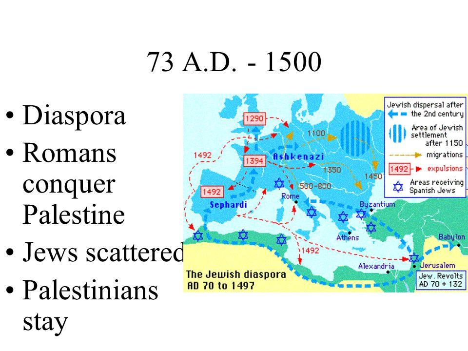 Palestine/Israel Timeline - ppt download