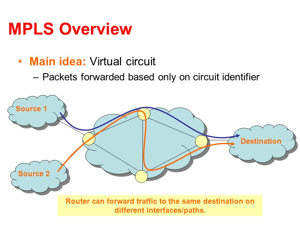 MPLS Overview Main idea: Virtual circuit
