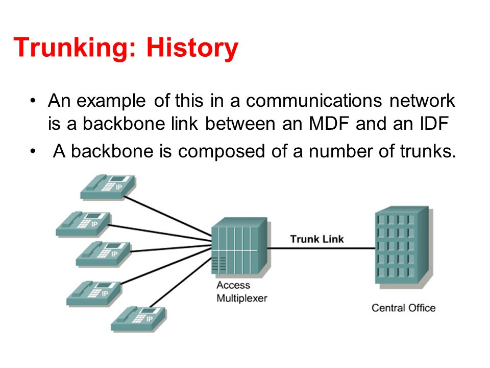 Trunking: History An example of this in a communications network is a backbone link between an MDF and an IDF.