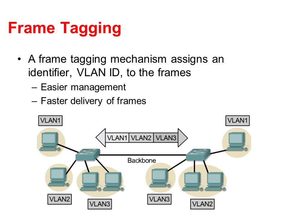 Frame Tagging A frame tagging mechanism assigns an identifier, VLAN ID, to the frames. Easier management.