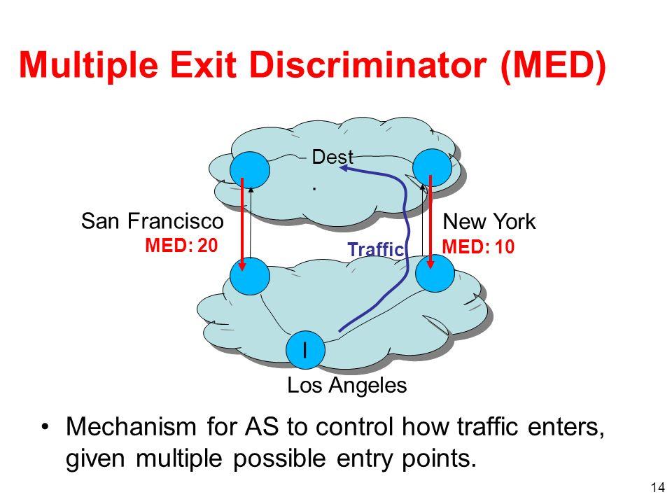 Multiple Exit Discriminator (MED)