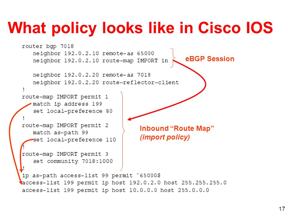 What policy looks like in Cisco IOS