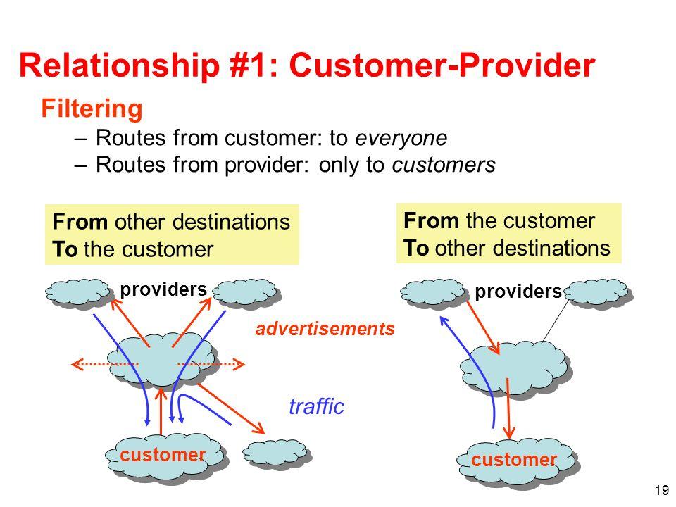 Relationship #1: Customer-Provider