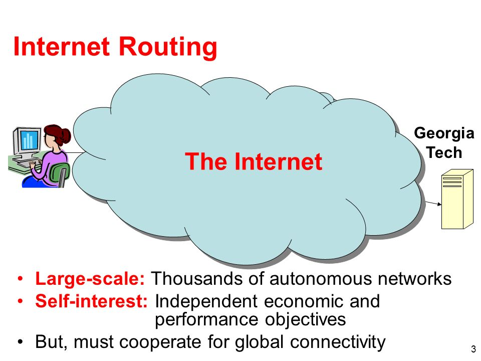 Internet Routing The Internet