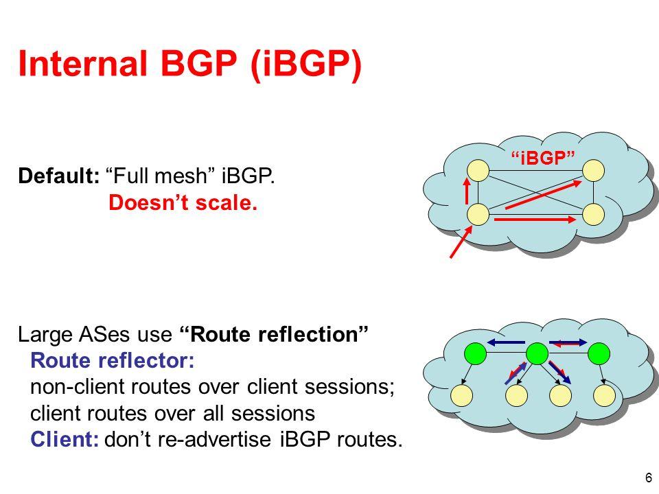 Internal BGP (iBGP) Default: Full mesh iBGP. Doesn't scale.