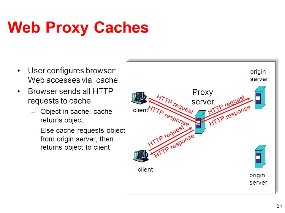 Web Proxy Caches User configures browser: Web accesses via cache
