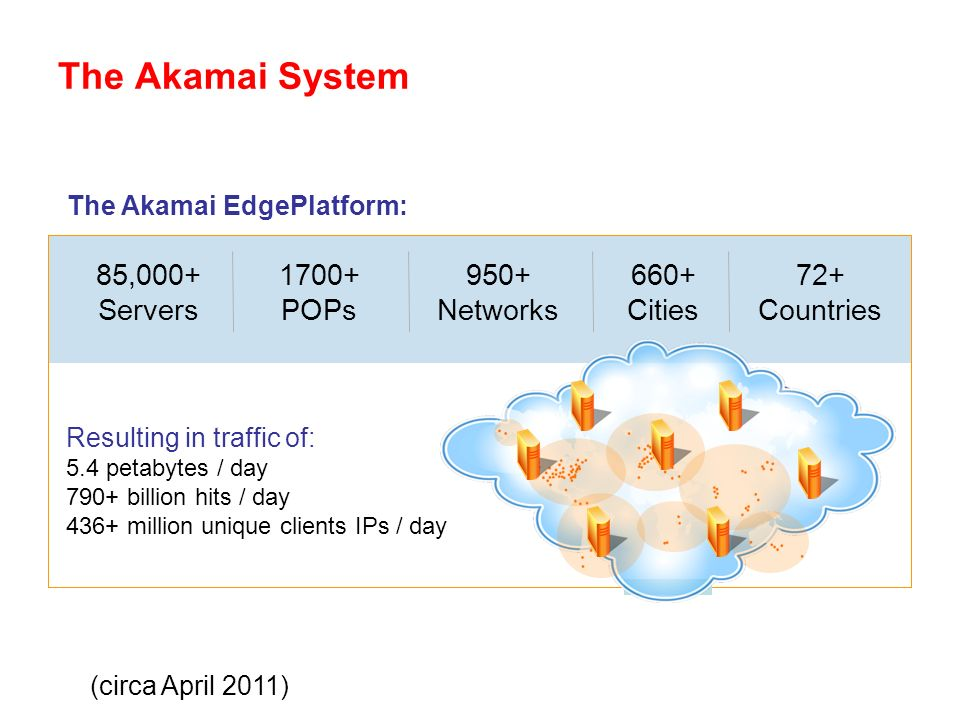 The Akamai System 85,000+ Servers 1700+ POPs 72+ Countries