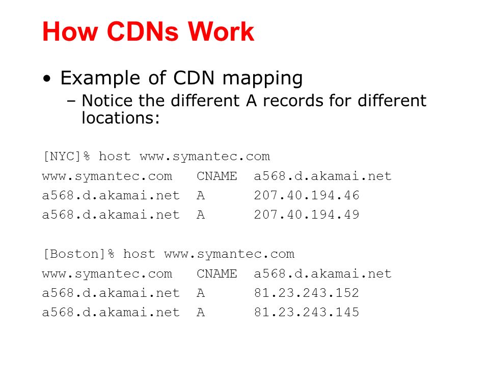 How CDNs Work Example of CDN mapping