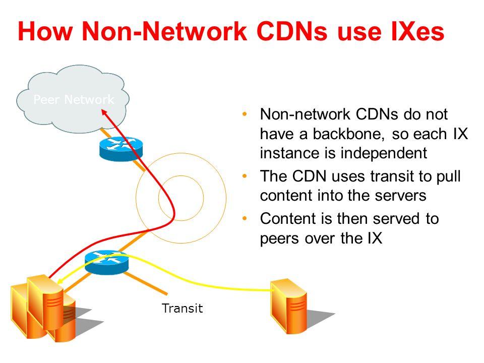 How Non-Network CDNs use IXes