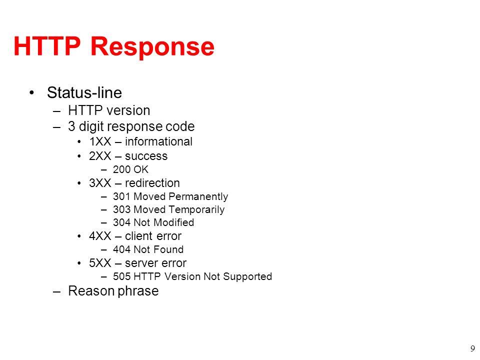 HTTP Response Status-line HTTP version 3 digit response code