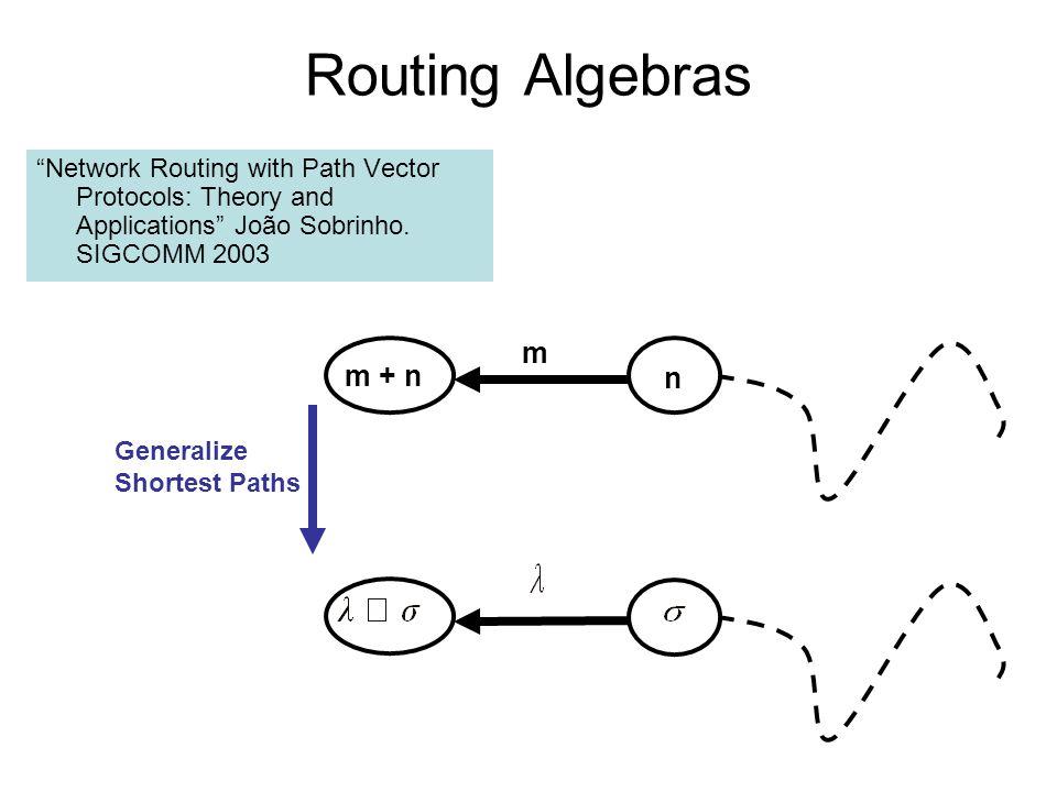 Routing Algebras m m + n n