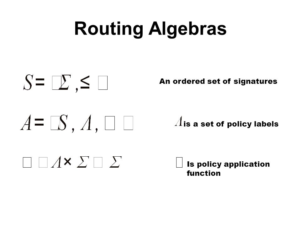 Routing Algebras An ordered set of signatures