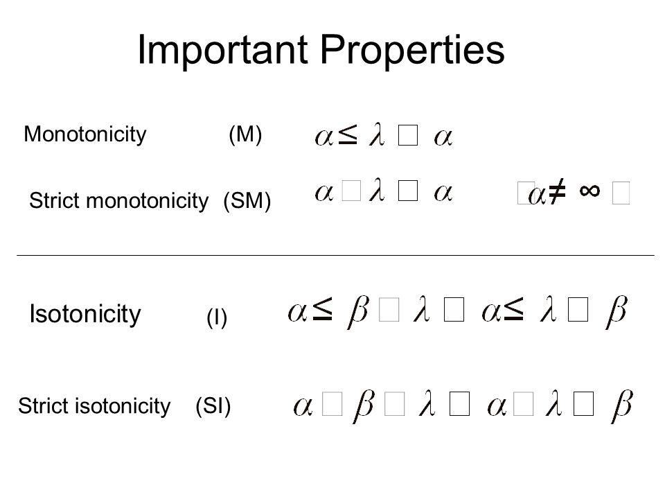 Important Properties Isotonicity Monotonicity (M) Strict monotonicity