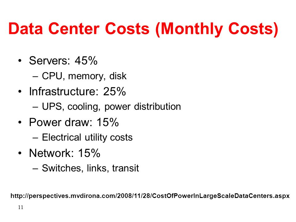 Data Center Costs (Monthly Costs)