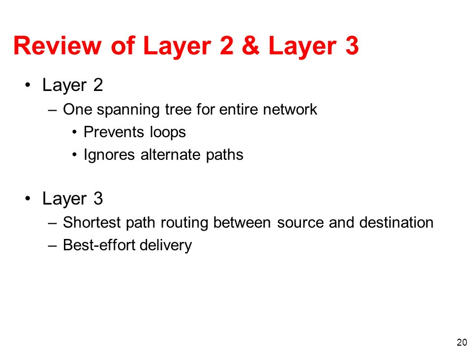 Review of Layer 2 & Layer 3 Layer 2 Layer 3