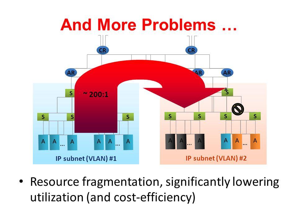 38383838 And More Problems … CR. CR. ~ 200:1. AR. AR. AR. AR. S. S. S. S. S. S. S. S.