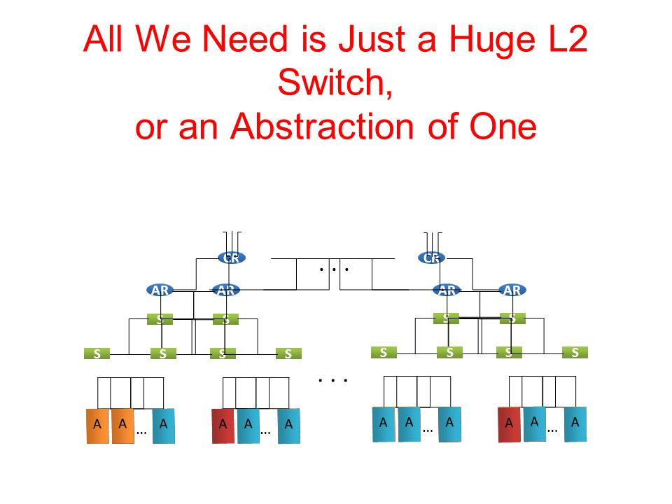 All We Need is Just a Huge L2 Switch, or an Abstraction of One